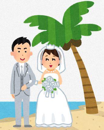 フィーリングと価値観の一致は結婚で重要視するポイント!?